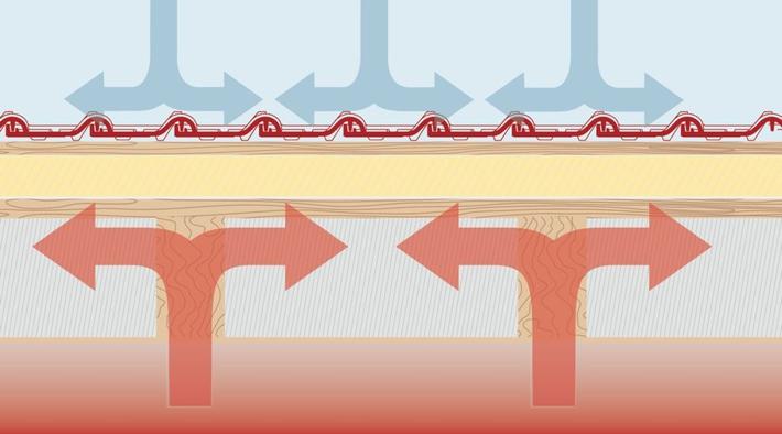 Diagramm Dachdämmung