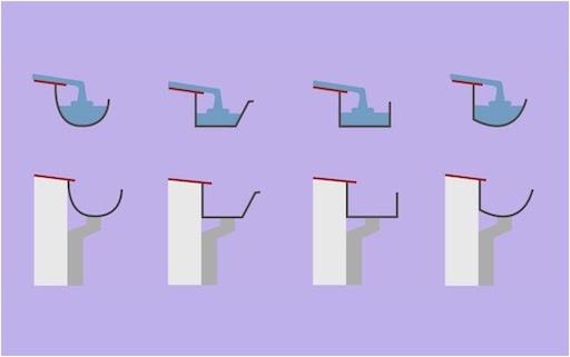 Illutsstraion von Dachrinnen, verschiedenen Größen und Anbaugeräten