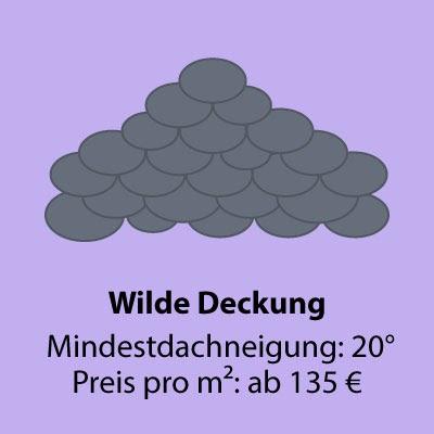 Diagramm von wilde decking