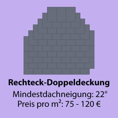 Diagramm von die Rechteck-Doppeldeckung braucht es eine Mindestdachneigung von 22 Grad. Der Preis liegt bei 75 - 120 Euro pro Quadratmeter.