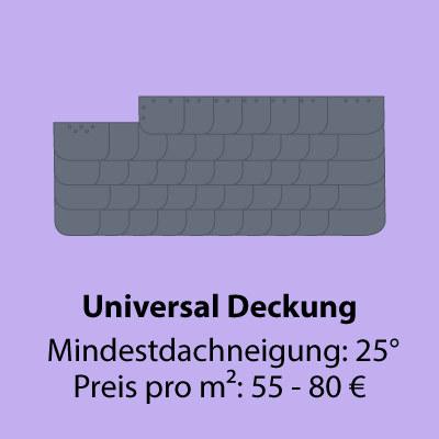 Diagraam Für die Universal Deckung braucht es eine Mindestdachneigung von 25 Grad. Der Preis liegt bei 55 - 80 Euro pro Quadratmeter.